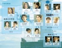 『鈴木亮平、落合モトキらが能年玲奈主演『ホットロード』出演。気になる相関図も公開!』