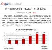 『成長に陰り、中国映画市場に衝撃を与えた減収。課題は品質の向上?』